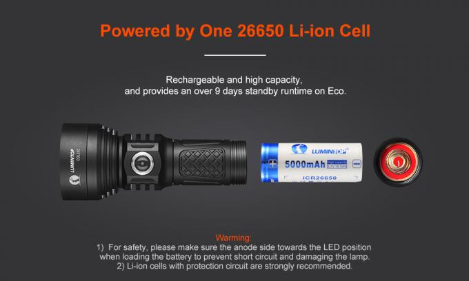 Compact Design Custom LED Flashlight 860m Distance With One Hand Control ODL20C